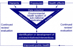 Public Health: Public health map for Europe taking shape