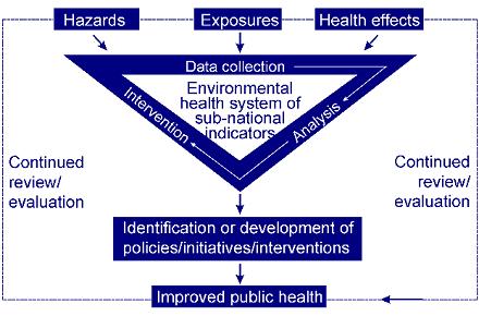 Public Health: Public health map for Europe taking shape