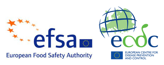 Food Safety: EFSA and ECDC 2011 zoonoses report