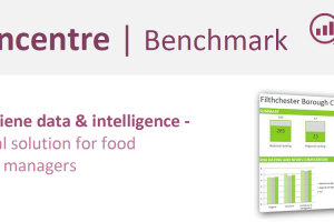 Encentre | Benchmark: Food hygiene data & intelligence
